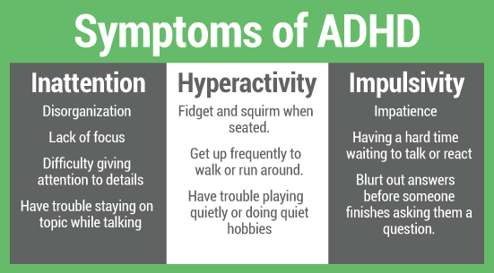 About Adhd 3 Healthinfi